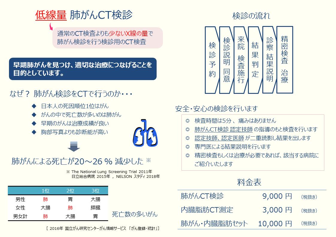 低線量肺がんCT検診資料1